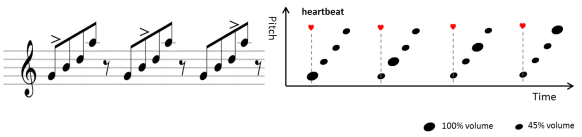 Fig3_3